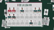 Así fue el proceso de confección de la selección mexicana para la Copa Mundial