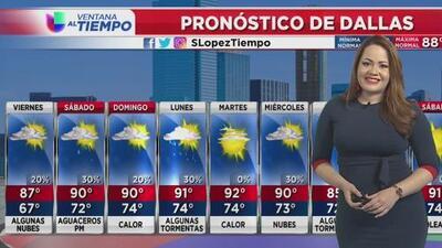 Dallas tendrá un viernes con algo de nubosidad y sin riesgo de tiempo severo