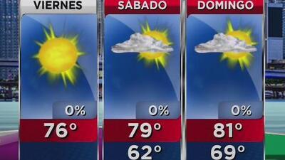 Viernes de temperatura baja y cielo despejado en Miami