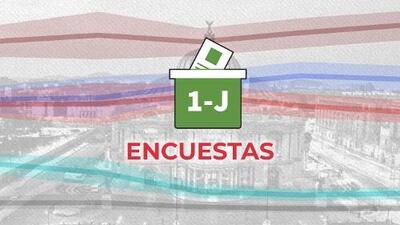 Así están hoy las encuestas para ganar la presidencia de México