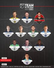 'Cracklitos' Vela y 10 más en el equipo ideal de la Jornada 21 de la MLS