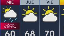 Se espera un miércoles nublado con periodos de lluvia en Carolina del Norte