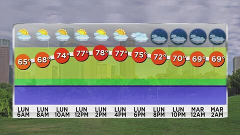 Día cálido, húmedo y con nubosidad: así luce el pronóstico este lunes para el área de Houston