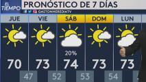 Se pronostica un ligero descenso en las temperaturas para este jueves en Filadelfia