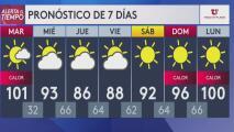 Se pronostica un martes con temperaturas en los tres dígitos en Salt Lake City