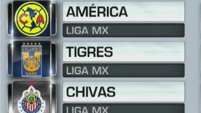 Así estarán integrados los bombos para el sorteo de la liga de Campeones de la Concacaf