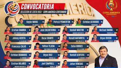 Costa Rica da a conocer su lista de convocados para la Copa América Centenario
