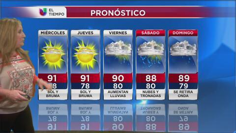 Pronóstico del tiempo en Puerto Rico