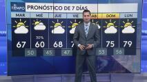 Pronostican un martes seco y nublado en Carolina del Norte