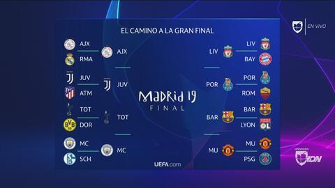 Camino a Madrid 2019: máxima emoción en los Cuartos de Final de la UEFA Champions League