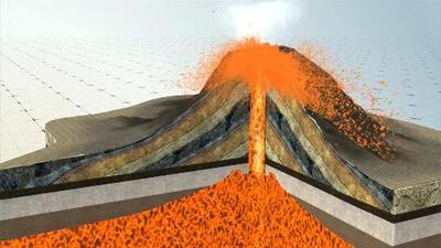 Animación: Por qué es imposible detener los ríos de lava del volcán Kilauea
