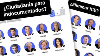 ¿Cobertura de salud para indocumentados? ¿Eliminar ICE? Los candidatos demócratas responden a Univision sobre sus planes migratorios