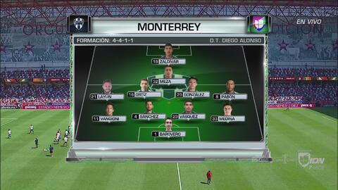 Alineaciones confirmadas de Toluca y Monterrey para el duelo de la Jornada 13