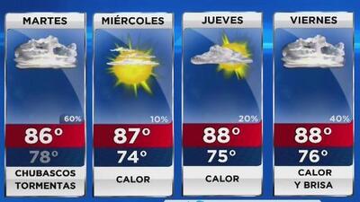 Temperaturas altas y probabilidad de lluvia para este martes en Miami