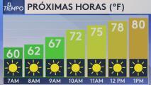 Se anticipa calor y mala calidad del aire para este jueves en San Antonio