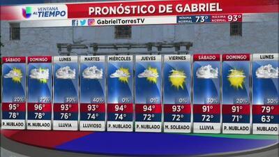 Temperaturas altas y ligeras posibilidades de lluvia para este sábado en San Antonio