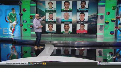 El mentalista de República Deportiva controló a los televidentes