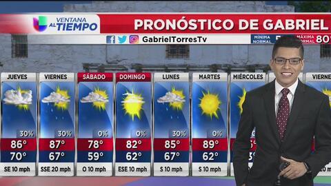 Temperaturas cálidas, cielos despejados y vientos en San Antonio