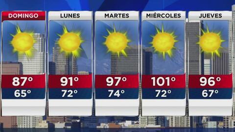 El calor será protagonista durante el Día del Padre en los Ángeles