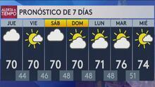 Descenso en las temperaturas para este jueves en Carolina del Norte