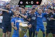 Futbol retro | El último título de la dupla Caixinha-Peláez en Cruz Azul