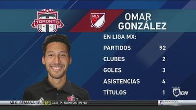 Omar González regresa a la MLS para reforzar la defensa del gigante canadiense, Toronto FC