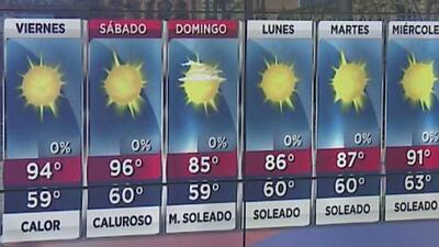 Condiciones cálidas para este viernes en Sacramento