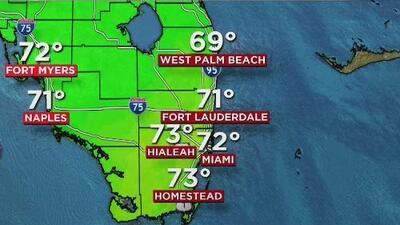Jueves de frío, viento y cielo mayormente nublado en Miami