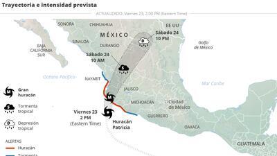 Ruta del huracán Patricia