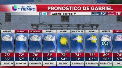 Se espera un fin de semana lluvioso a partir de la noche de este viernes