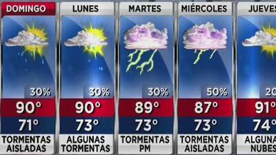 Temperaturas cálidas y posibilidad de lluvias para este domingo