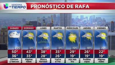 Ventana al Tiempo: Clima lluvioso y ventoso este sábado en Nueva York