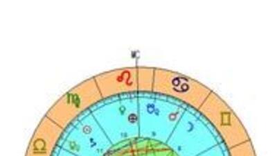 ¿Qué es una carta natal o carta astral?
