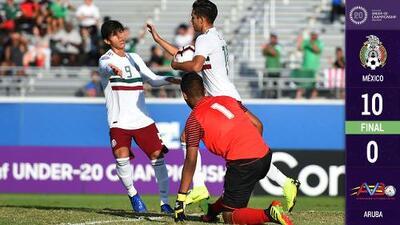¡Sin piedad! México consigue su mayor goleada del Premundial Sub-20 para clasificar