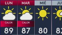 Pronóstico: se espera un caluroso inicio de semana en el Valle Central