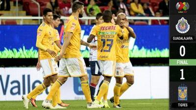 Tigres gana de último minuto a Chivas y se mete entre los cuatro primeros