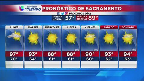 Pronóstico del tiempo 4 de septiembre