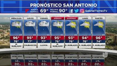 Calor agradable para este martes en San Antonio
