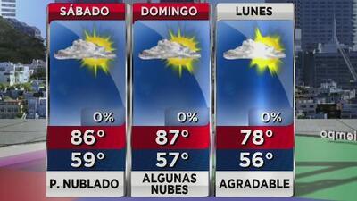 Fin de semana con temperaturas cercanas a los 100° F en algunas zonas del Área de la Bahía