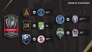 Cinco equipos de MLS ya conocen a sus rivales en octavos de final en la Liga de Campeones