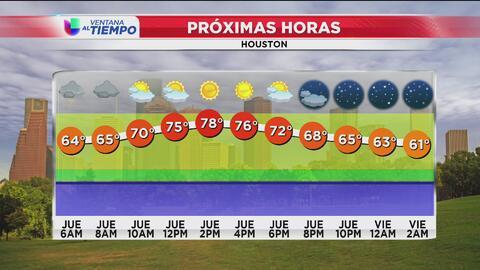 Continúan las lluvias esta mañana de jueves en Houston