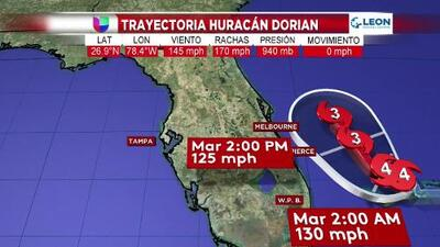 El huracán Dorian permanece frente a las costas de Florida: esta es su trayectoria actualizada