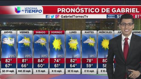 Jueves con temperaturas cálidas y ligera posibilidad de lluvias