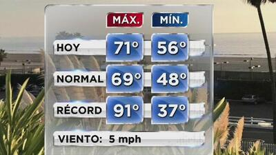 Viento y temperatura fresca para este lunes en Los Ángeles