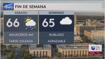Posibilidad de lluvia para el sábado y domingo nublado en el Valle Central