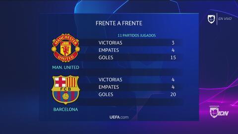 Barcelona vs Manchester United: ¿Quién es el favorito?