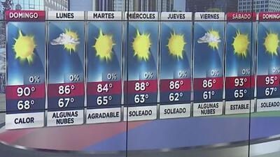 Alerta en California por la llegada de una tercera ola de calor acompañada de pésimas condiciones del aire