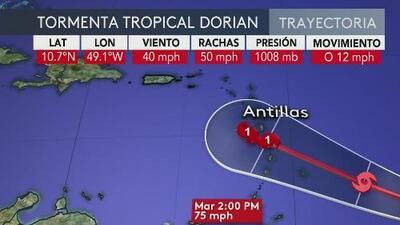 Dorian avanza por el Atlántico y amenaza con llegar a las Antillas como huracán