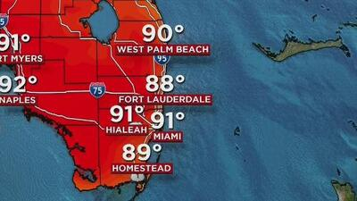 Cielo mayormente despejado y calor para este inicio de semana en Miami