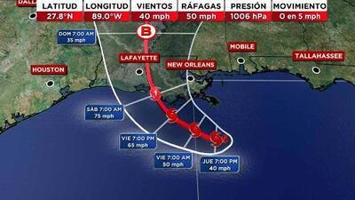 Se forma la tormenta tropical Barry. Este es el escenario que le espera a Houston